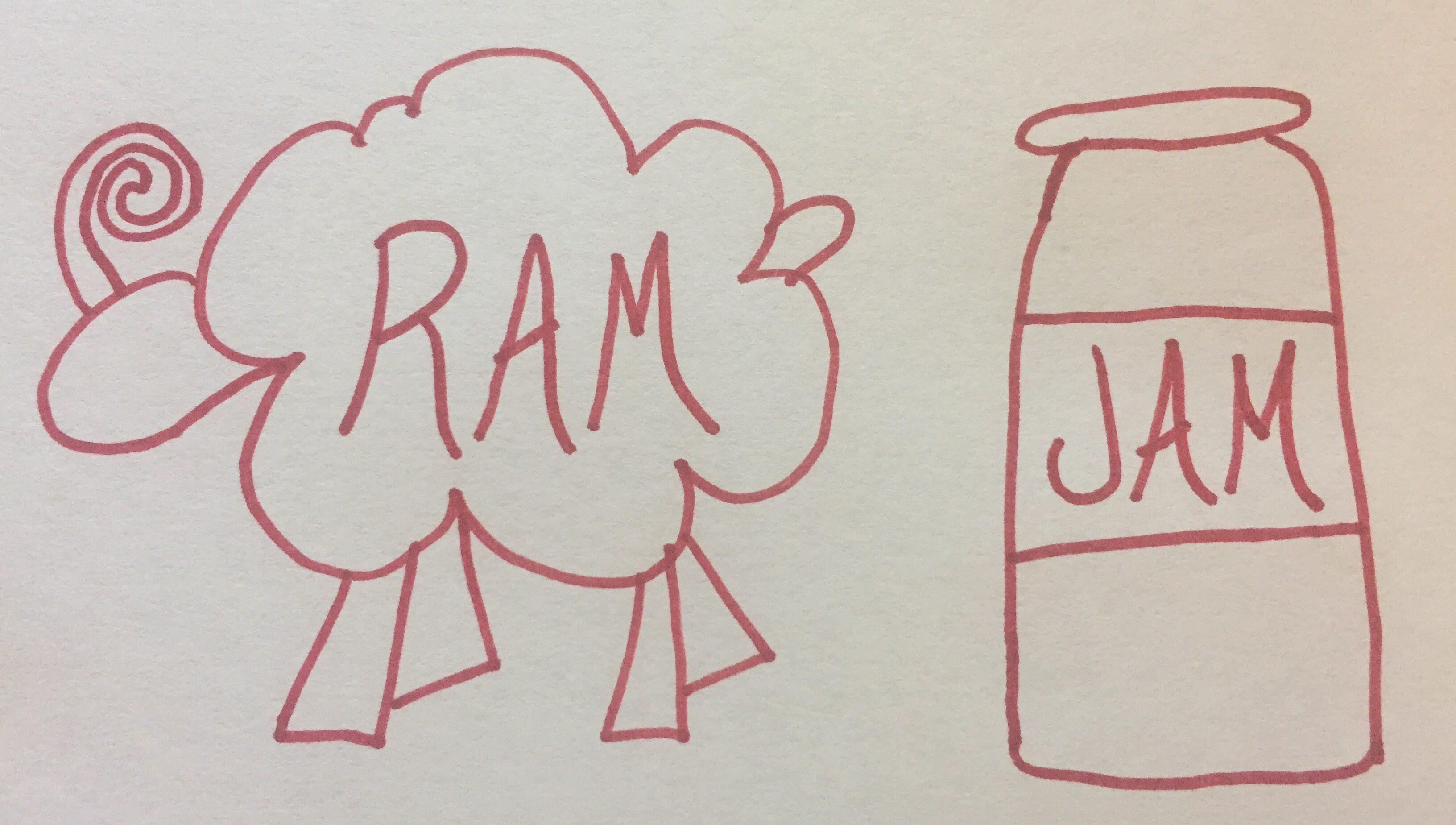 Mrs. Ram's Jams